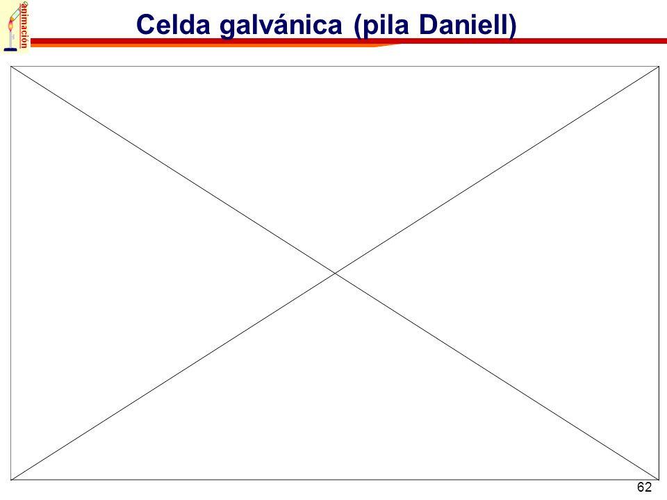 62 animación Celda galvánica (pila Daniell)