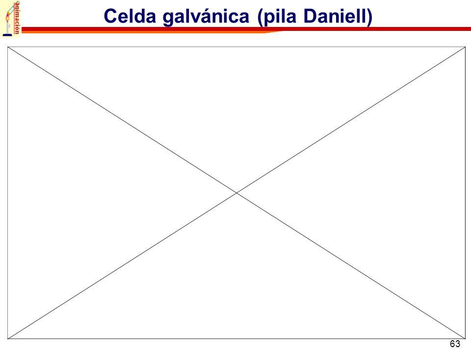 63 animación Celda galvánica (pila Daniell)
