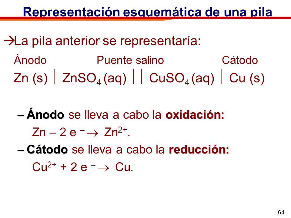 64 Representación esquemática de una pila La pila anterior se representaría: Ánodo Puente salino Cátodo Zn (s) ZnSO 4 (aq) CuSO 4 (aq) Cu (s) –Ánodoox
