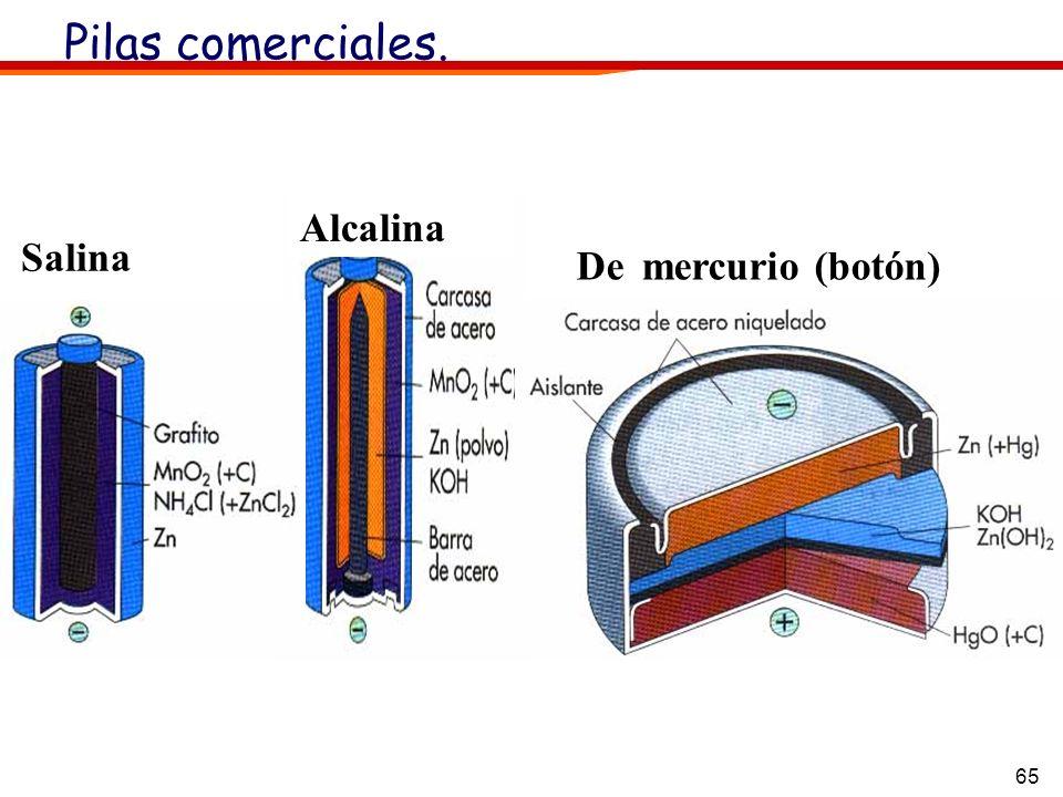 65 Pilas comerciales. Alcalina De mercurio (botón) Salina