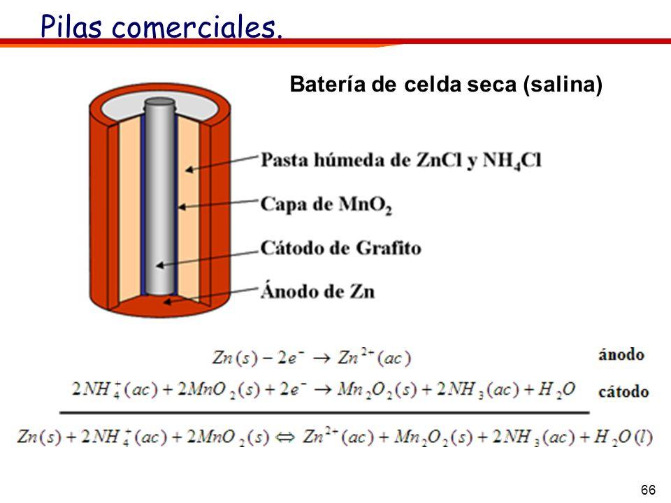 66 Pilas comerciales. Batería de celda seca (salina)