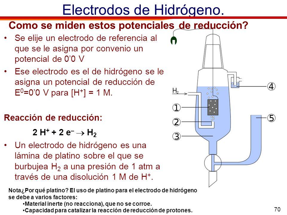 70 Electrodos de Hidrógeno. Como se miden estos potenciales de reducción? Se elije un electrodo de referencia al que se le asigna por convenio un pote