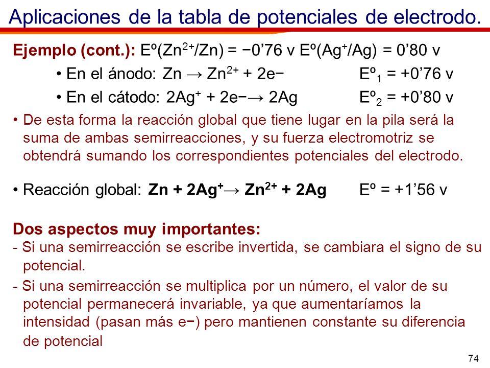 74 Aplicaciones de la tabla de potenciales de electrodo. Ejemplo (cont.): Eº(Zn 2+ /Zn) = 076 v Eº(Ag + /Ag) = 080 v En el ánodo: Zn Zn 2+ + 2eEº 1 =