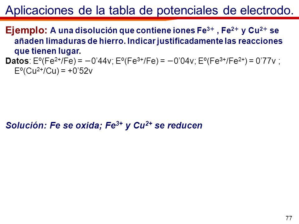 77 Aplicaciones de la tabla de potenciales de electrodo. Ejemplo: A una disolución que contiene iones Fe 3+, Fe 2+ y Cu 2+ se añaden limaduras de hier