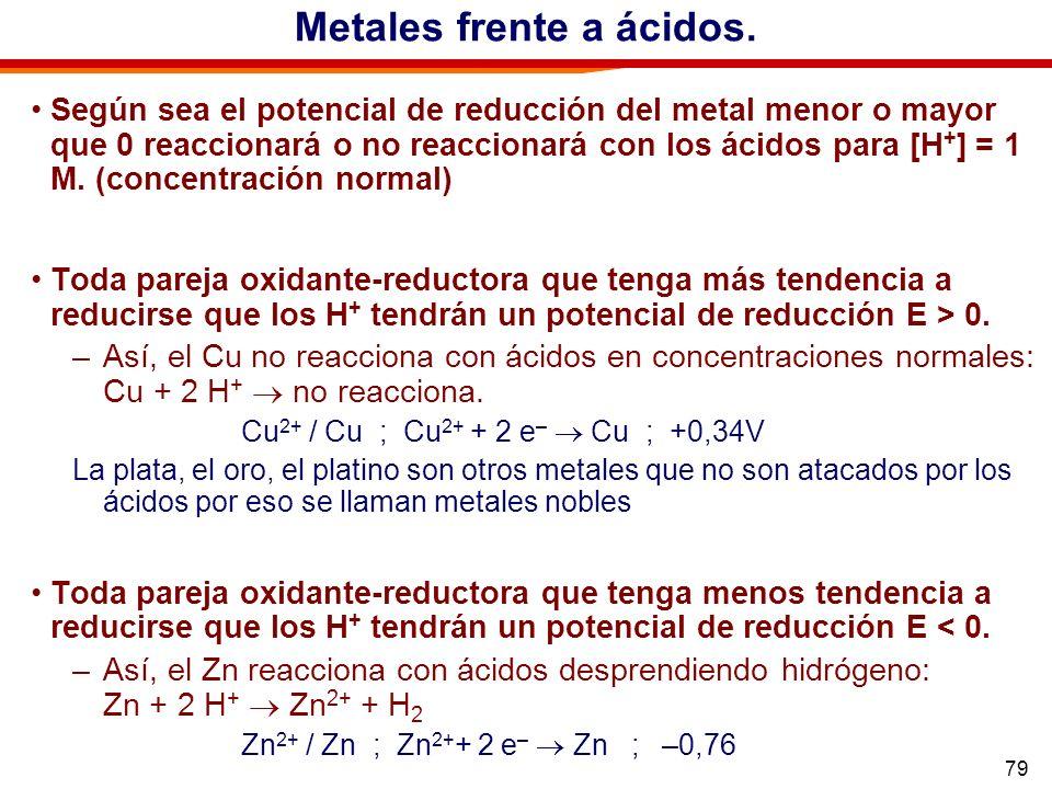 79 Metales frente a ácidos. Según sea el potencial de reducción del metal menor o mayor que 0 reaccionará o no reaccionará con los ácidos para [H + ]