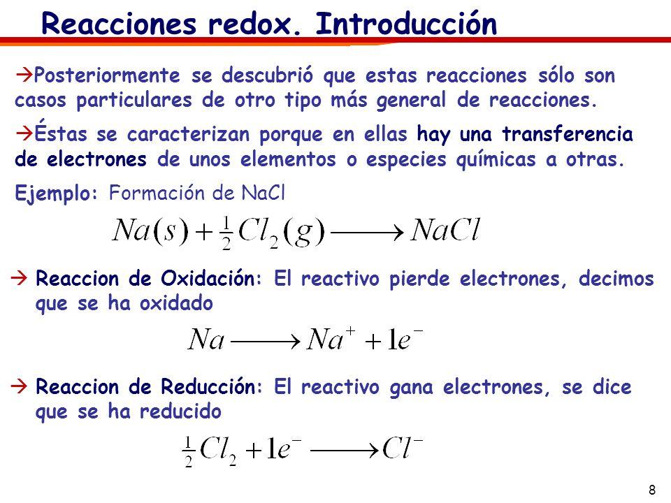 8 Reaccion de Oxidación: El reactivo pierde electrones, decimos que se ha oxidado Reaccion de Reducción: El reactivo gana electrones, se dice que se h