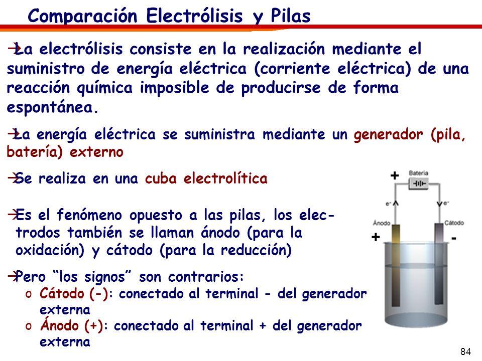 84 +- + Comparación Electrólisis y Pilas La electrólisis consiste en la realización mediante el suministro de energía eléctrica (corriente eléctrica)