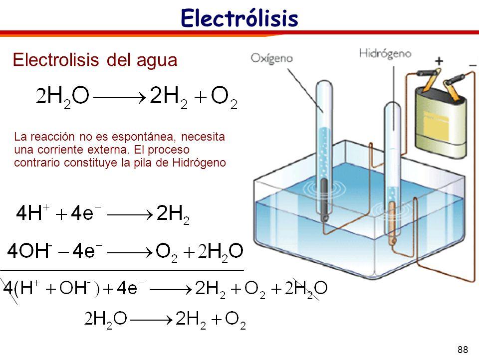 88 Electrólisis Electrolisis del agua La reacción no es espontánea, necesita una corriente externa. El proceso contrario constituye la pila de Hidróge