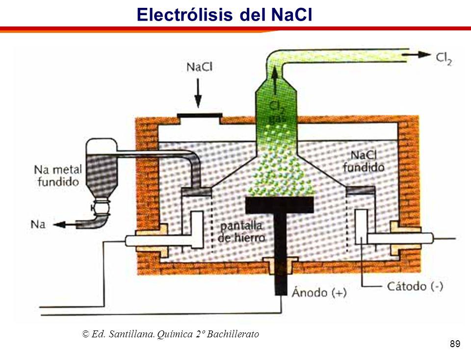 89 Electrólisis del NaCl © Ed. Santillana. Química 2º Bachillerato