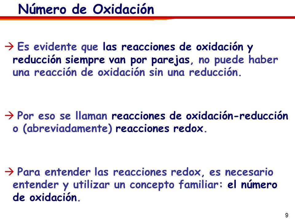 9 Es evidente que las reacciones de oxidación y reducción siempre van por parejas, no puede haber una reacción de oxidación sin una reducción. Por eso