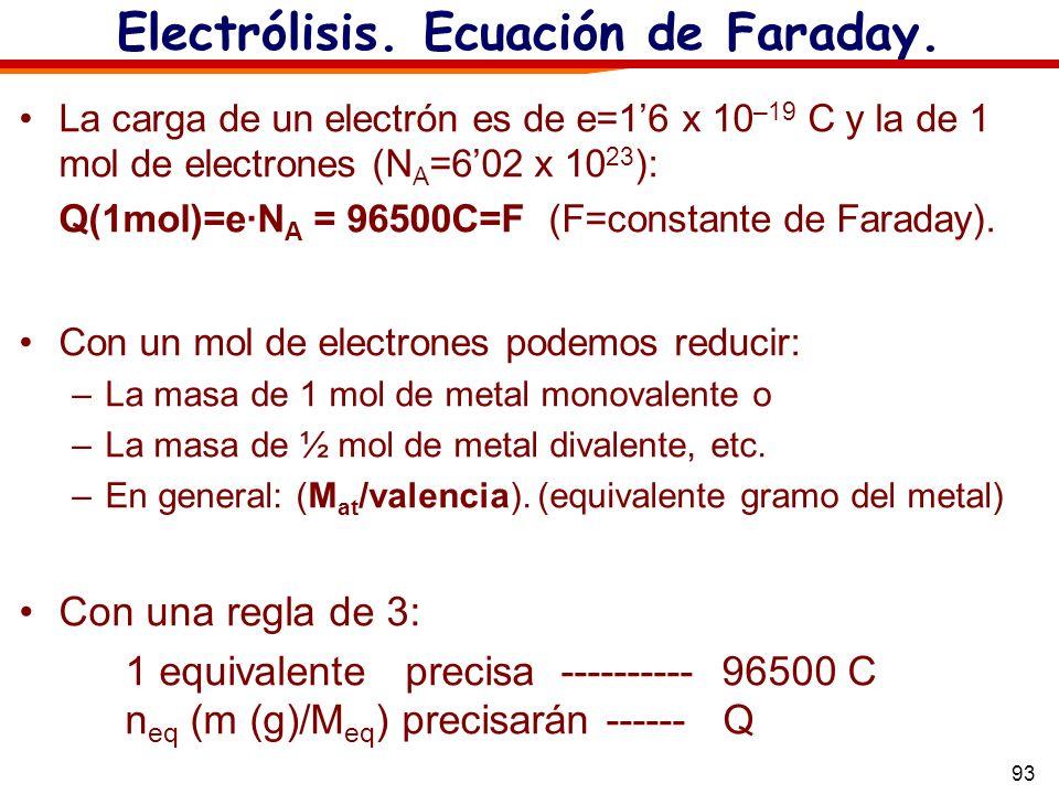 93 Electrólisis. Ecuación de Faraday. La carga de un electrón es de e=16 x 10 –19 C y la de 1 mol de electrones (N A =602 x 10 23 ): Q(1mol)=e·N A = 9