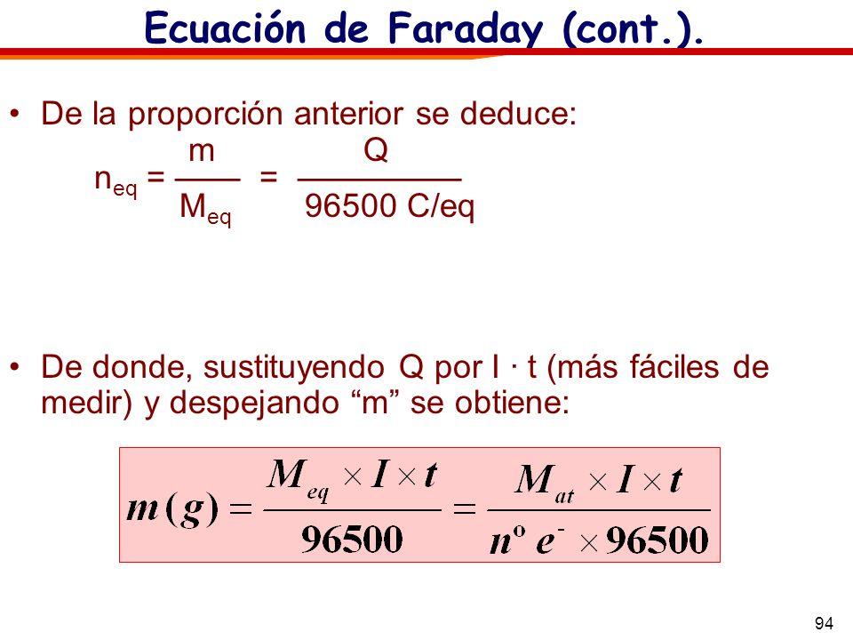 94 Ecuación de Faraday (cont.). De la proporción anterior se deduce: m Q n eq = = M eq 96500 C/eq De donde, sustituyendo Q por I · t (más fáciles de m
