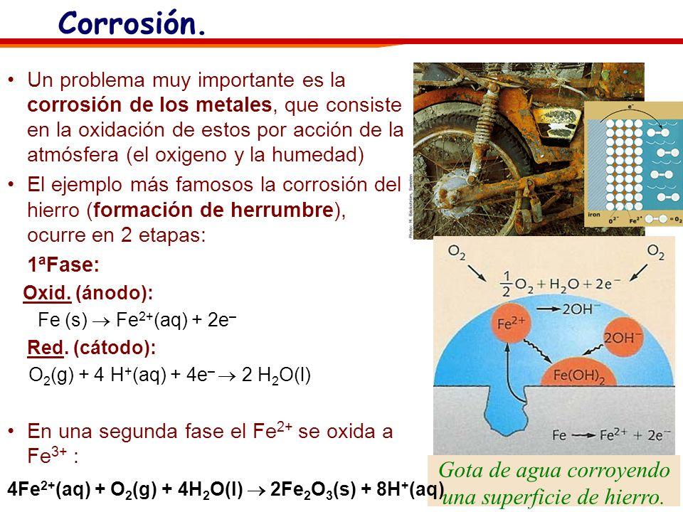99 Corrosión. Gota de agua corroyendo una superficie de hierro. Un problema muy importante es la corrosión de los metales, que consiste en la oxidació
