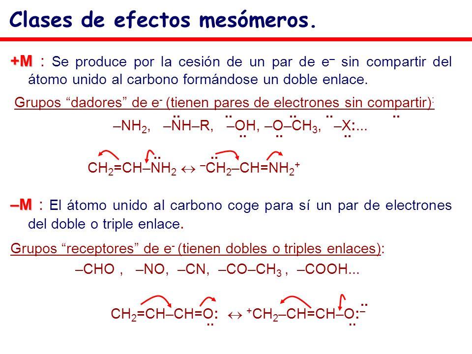 Clases de efectos mesómeros. +M +M : Se produce por la cesión de un par de e – sin compartir del átomo unido al carbono formándose un doble enlace. Gr