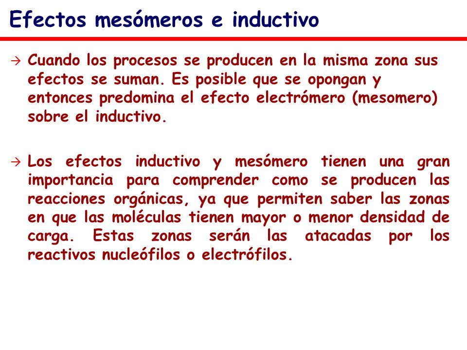Efectos mesómeros e inductivo Cuando los procesos se producen en la misma zona sus efectos se suman. Es posible que se opongan y entonces predomina el
