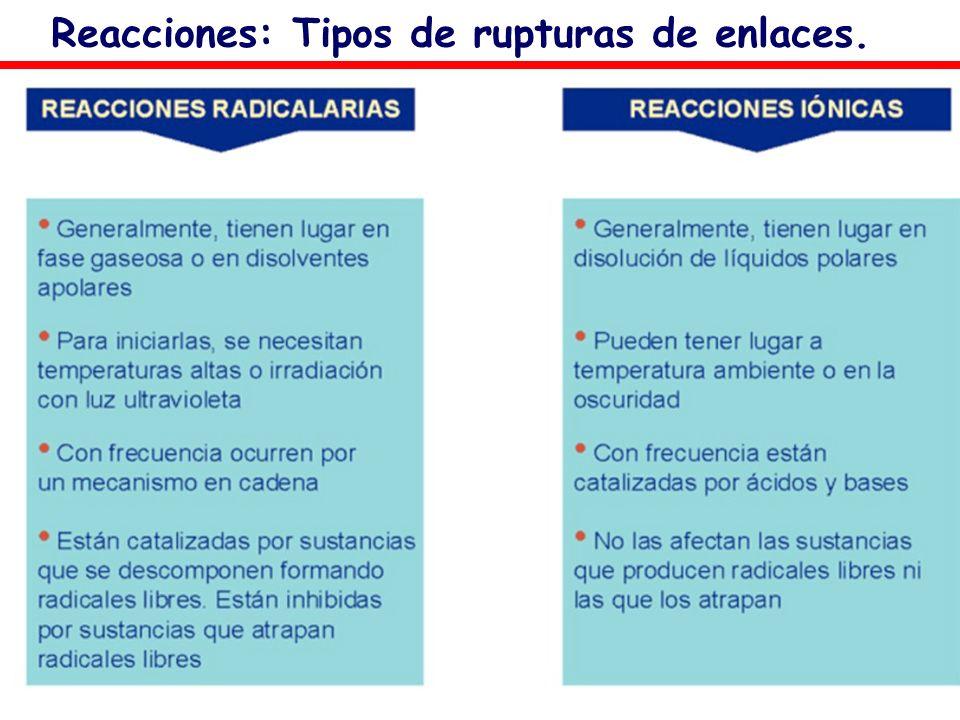 Reacciones: Tipos de rupturas de enlaces.