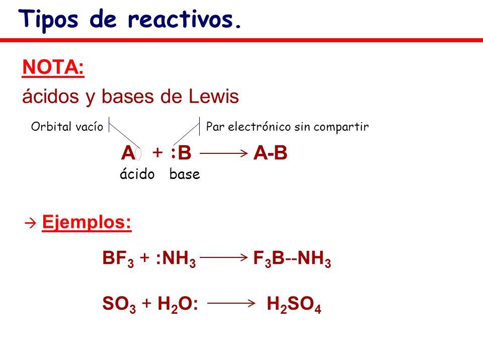 Tipos de reactivos. NOTA: ácidos y bases de Lewis baseácido Ejemplos: BF 3 + :NH 3 F 3 B--NH 3 SO 3 + H 2 O: H 2 SO 4 A + : B A-B Orbital vacíoPar ele