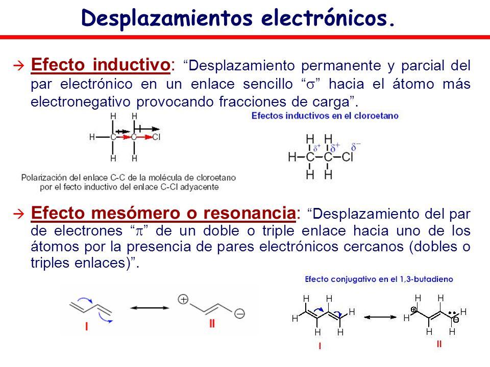 Desplazamientos electrónicos. Efecto inductivo: Desplazamiento permanente y parcial del par electrónico en un enlace sencillo hacia el átomo más elect