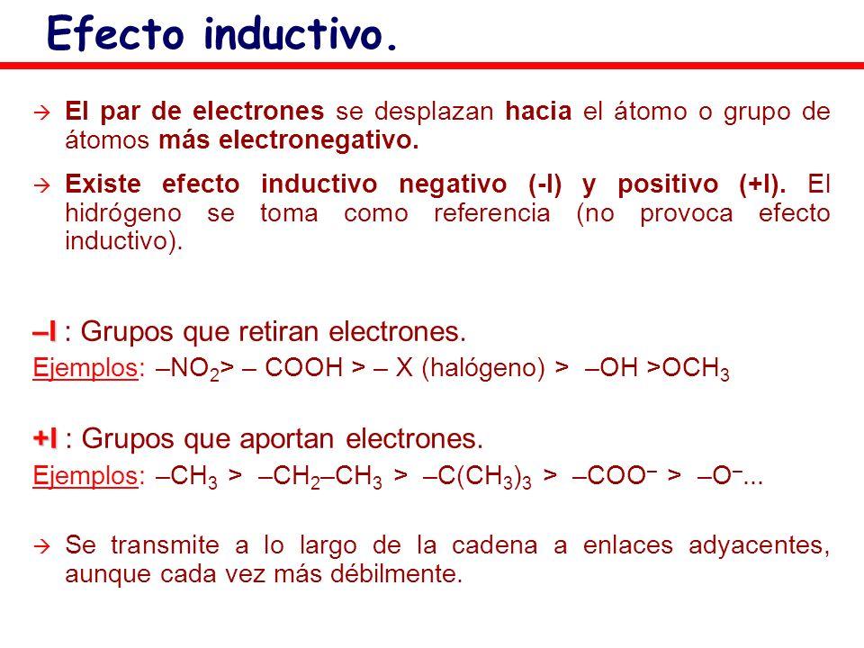 Efecto inductivo. El par de electrones se desplazan hacia el átomo o grupo de átomos más electronegativo. Existe efecto inductivo negativo (-I) y posi