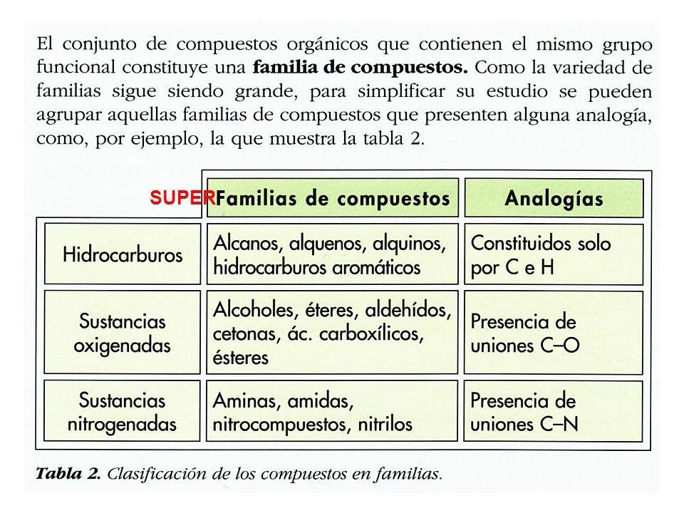 Isomería óptica La isomería óptica es un fenómeno que presentan las moléculas quirales.