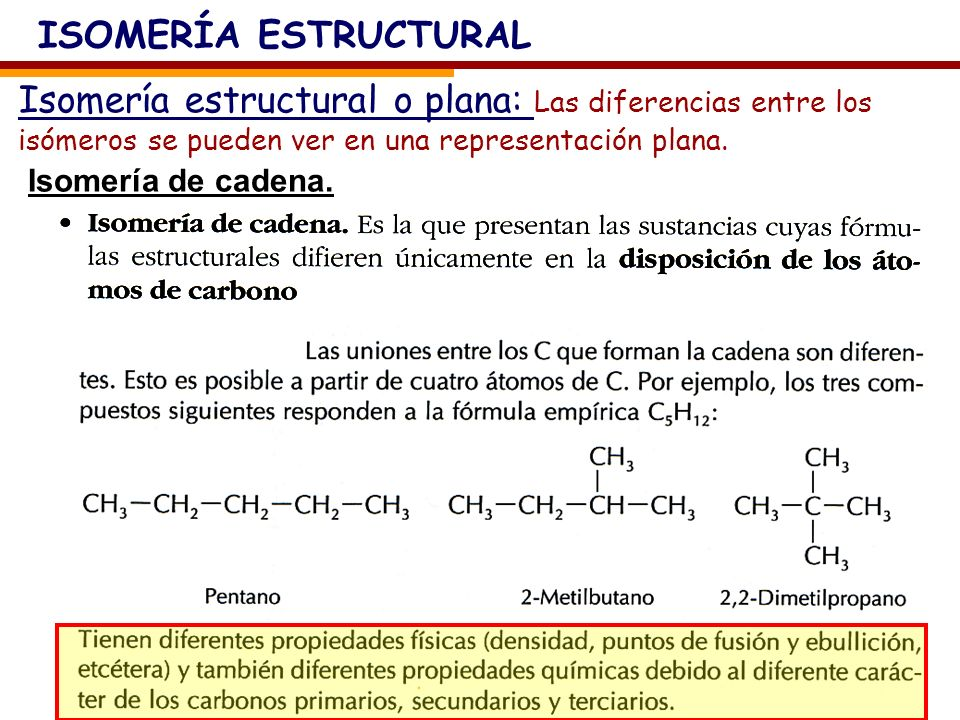 Isomería de cadena. Isomería estructural o plana: Las diferencias entre los isómeros se pueden ver en una representación plana. ISOMERÍA ESTRUCTURAL