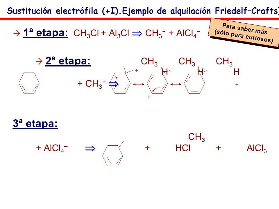 Sustitución electrófila (+I).Ejemplo de alquilación Friedelf–Crafts) 1ª etapa: CH 3 Cl + Al 3 Cl CH 3 + + AlCl 4 – 2ª etapa: CH 3 CH 3 CH 3 + H H H +