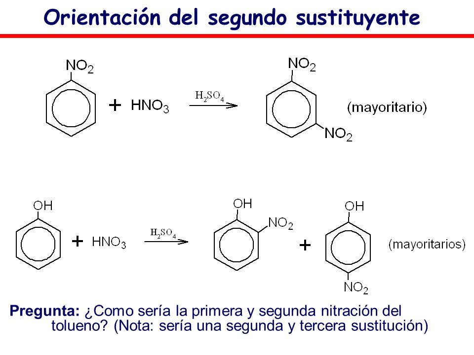 Orientación del segundo sustituyente Pregunta: ¿Como sería la primera y segunda nitración del tolueno? (Nota: sería una segunda y tercera sustitución)