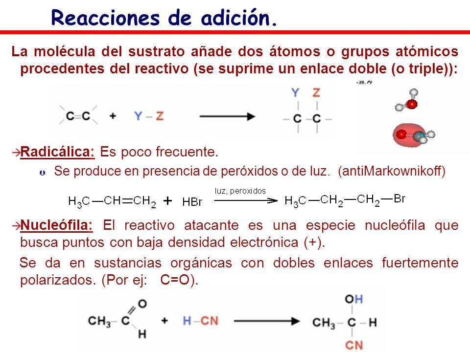 Reacciones de adición. La molécula del sustrato añade dos átomos o grupos atómicos procedentes del reactivo (se suprime un enlace doble (o triple)): R