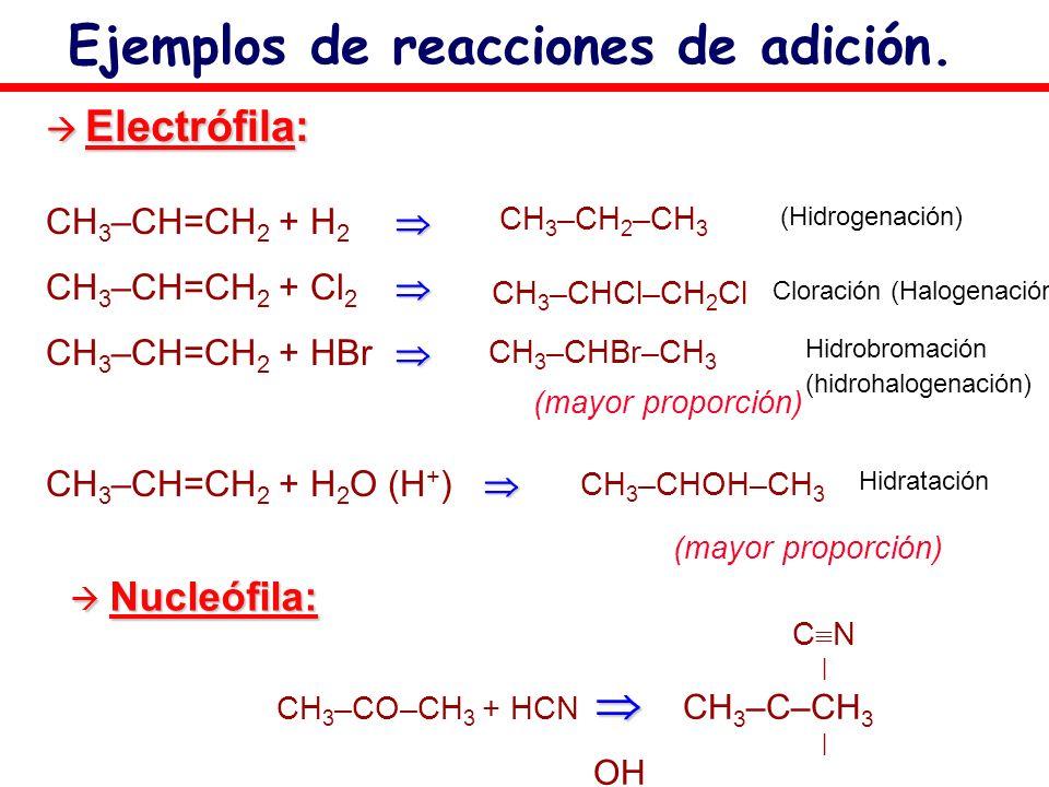 Ejemplos de reacciones de adición. Electrófila: Electrófila: CH 3 –CH=CH 2 + H 2 CH 3 –CH=CH 2 + Cl 2 CH 3 –CH=CH 2 + HBr CH 3 –CH=CH 2 + H 2 O (H + )