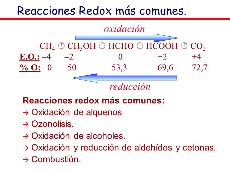 Reacciones Redox más comunes. Reacciones redox más comunes: Oxidación de alquenos Ozonolisis. Oxidación de alcoholes. Oxidación y reducción de aldehíd