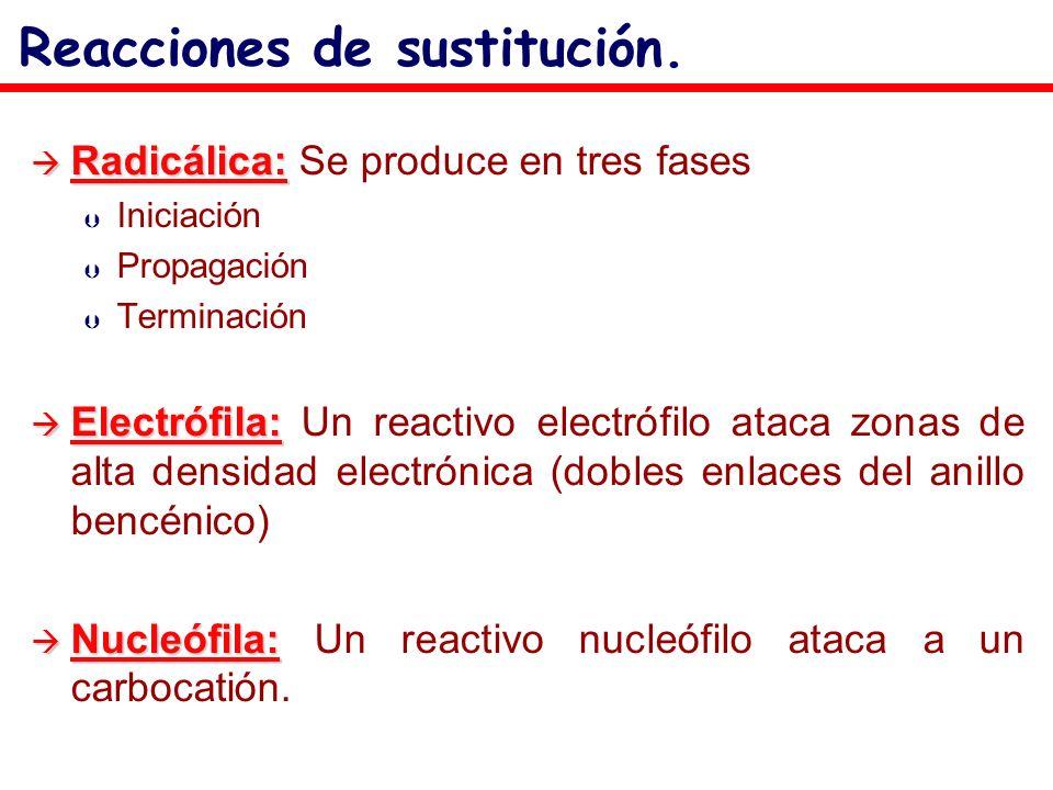Radicálica: Radicálica: Se produce en tres fases Þ Þ Iniciación Þ Þ Propagación Þ Þ Terminación Electrófila: Electrófila: Un reactivo electrófilo atac