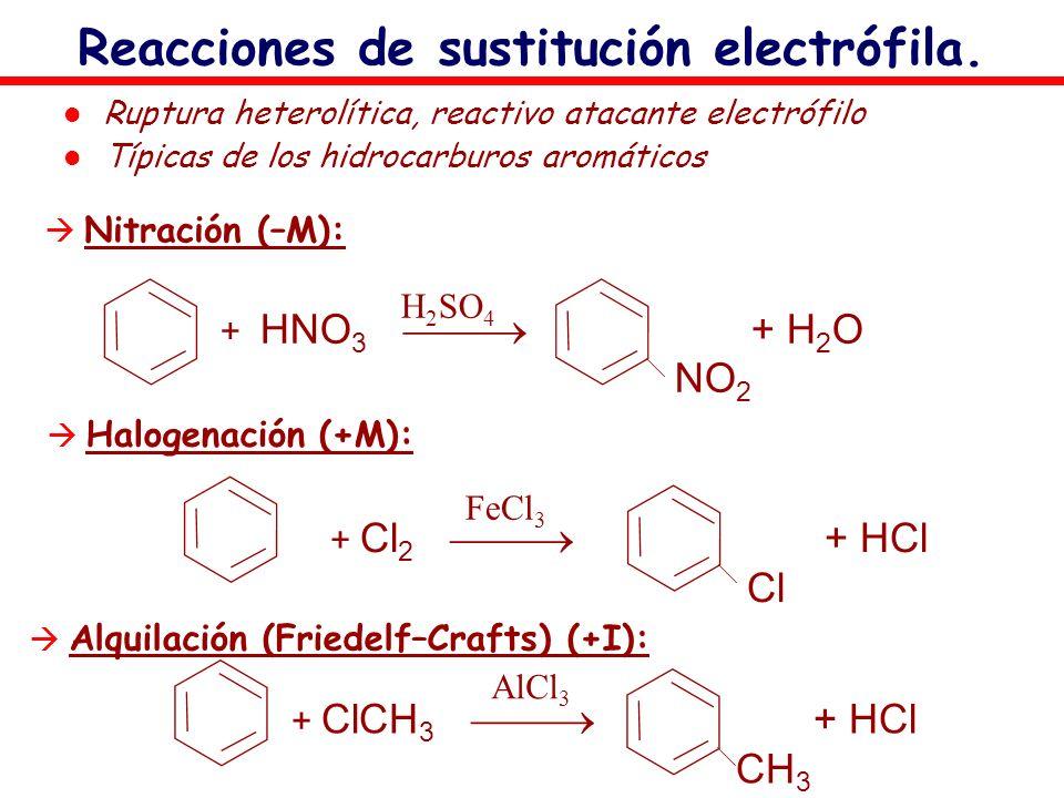 Reacciones de sustitución electrófila. + HNO 3 + H 2 O NO 2 H 2 SO 4 + Cl 2 + HCl Cl FeCl 3 + ClCH 3 + HCl CH 3 AlCl 3 Nitración (–M): Halogenación (+