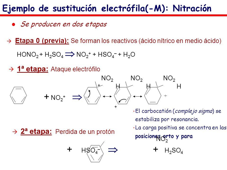 Ejemplo de sustitución electrófila(-M): Nitración Etapa 0 (previa): Se forman los reactivos (ácido nítrico en medio ácido) HONO 2 + H 2 SO 4 NO 2 + +