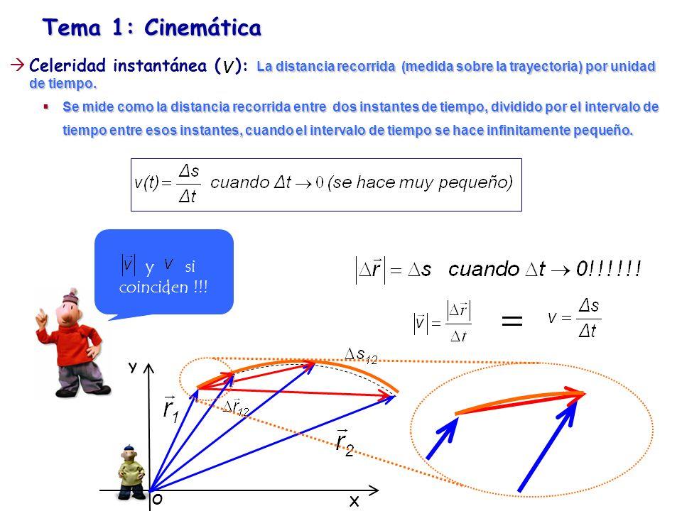 Y X O Tema 1: Cinemática La distancia recorrida (medida sobre la trayectoria) por unidad de tiempo. Celeridad instantánea ( ): La distancia recorrida
