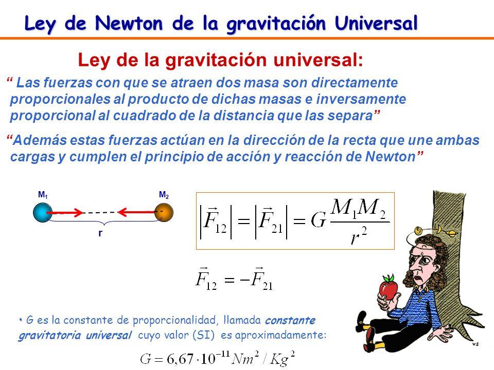 16 Ley de Newton de la gravitación Universal Ley de la gravitación universal: Las fuerzas con que se atraen dos masa son directamente proporcionales a