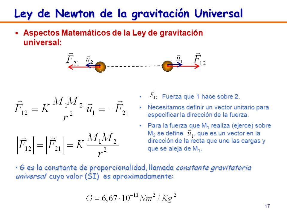 17 Aspectos Matemáticos de la Ley de gravitación universal: Aspectos Matemáticos de la Ley de gravitación universal: r Q1Q1 Q2Q2 Fuerza que 1 hace sob