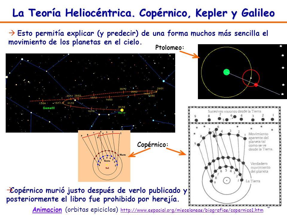 3 Esto permitía explicar (y predecir) de una forma muchos más sencilla el movimiento de los planetas en el cielo. La Teoría Heliocéntrica. Copérnico,