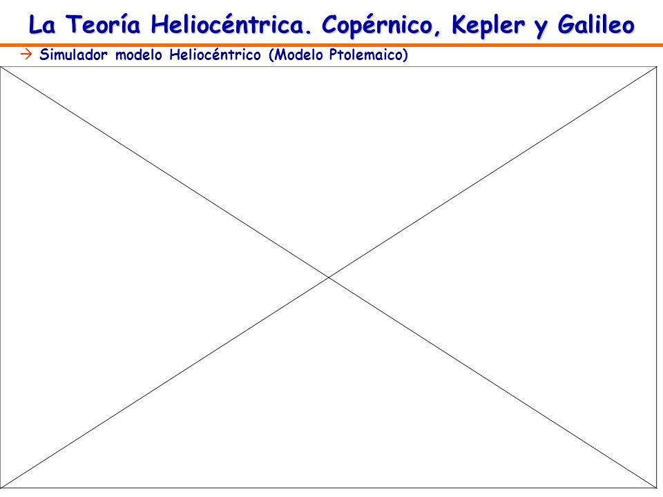 6 Simulador modelo Heliocéntrico (Modelo Ptolemaico) La Teoría Heliocéntrica. Copérnico, Kepler y Galileo