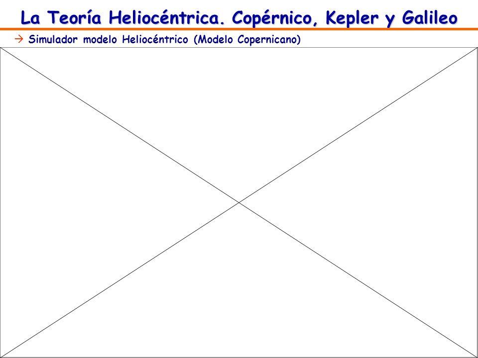 7 Simulador modelo Heliocéntrico (Modelo Copernicano) La Teoría Heliocéntrica. Copérnico, Kepler y Galileo