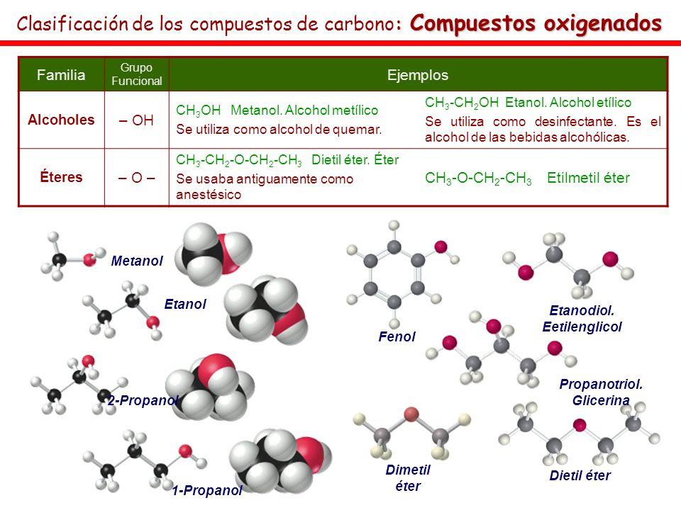 Familia Grupo Funcional Ejemplos Alcoholes – OH CH 3 OH Metanol. Alcohol metílico Se utiliza como alcohol de quemar. CH 3 -CH 2 OH Etanol. Alcohol etí