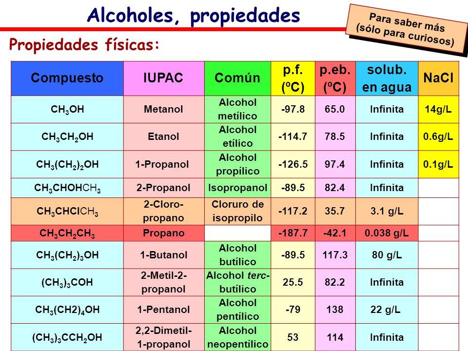 Alcoholes, propiedades Propiedades físicas: CompuestoIUPACComún p.f. (ºC) p.eb. (ºC) solub. en agua NaCl CH 3 OHMetanol Alcohol metílico -97.865.0Infi