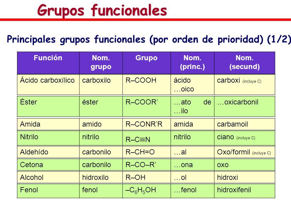FunciónNom. grupo GrupoNom. (princ.) Nom. (secund) Ácido carboxílicocarboxiloR–COOHácido …oico carboxi (incluye C) ÉsterésterR–COOR…ato de …ilo …oxica