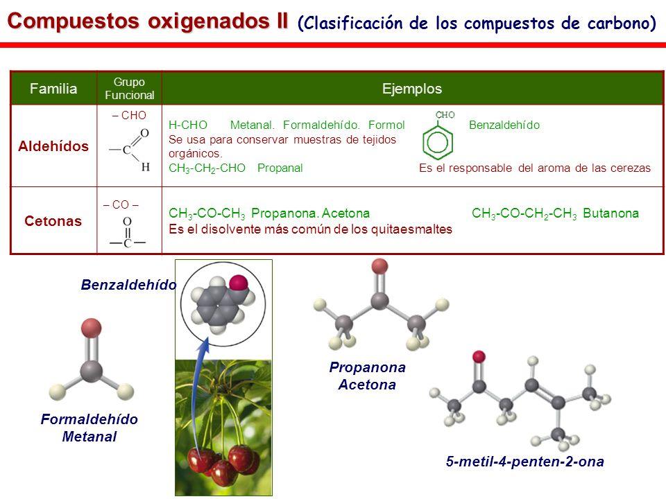 Familia Grupo Funcional Ejemplos Aldehídos – CHO H-CHO Metanal. Formaldehído. Formol Se usa para conservar muestras de tejidos orgánicos. CH 3 -CH 2 -