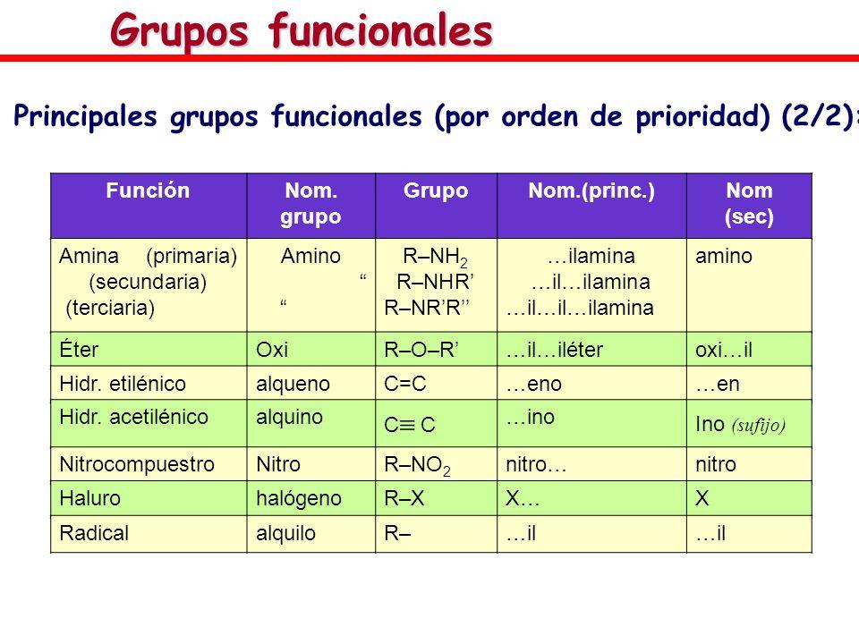 FunciónNom. grupo GrupoNom.(princ.)Nom (sec) Amina (primaria) (secundaria) (terciaria) Amino R–NH 2 R–NHR R–NRR …ilamina …il…ilamina …il…il…ilamina am