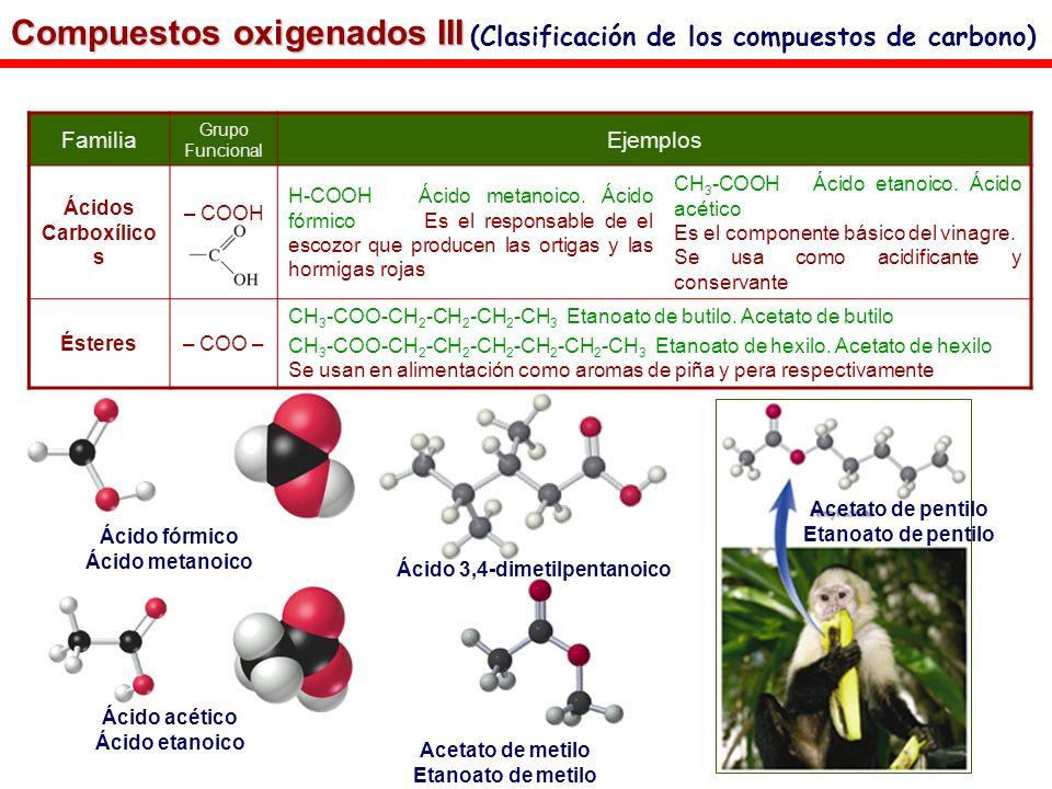 Familia Grupo Funcional Ejemplos Ácidos Carboxílico s – COOH H-COOH Ácido metanoico. Ácido fórmico Es el responsable de el escozor que producen las or