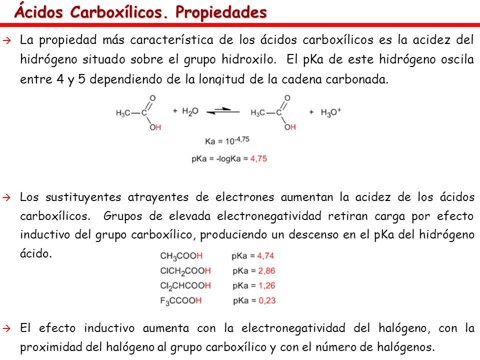 Ácidos Carboxílicos. Propiedades La propiedad más característica de los ácidos carboxílicos es la acidez del hidrógeno situado sobre el grupo hidroxil