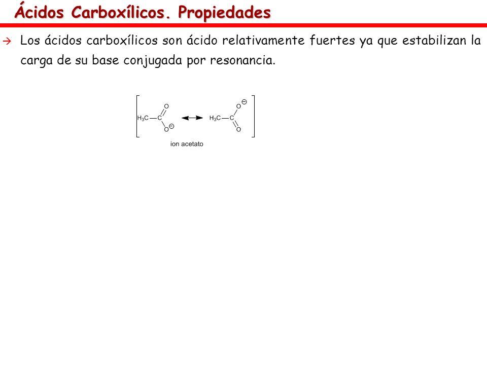 Ácidos Carboxílicos. Propiedades Los ácidos carboxílicos son ácido relativamente fuertes ya que estabilizan la carga de su base conjugada por resonanc