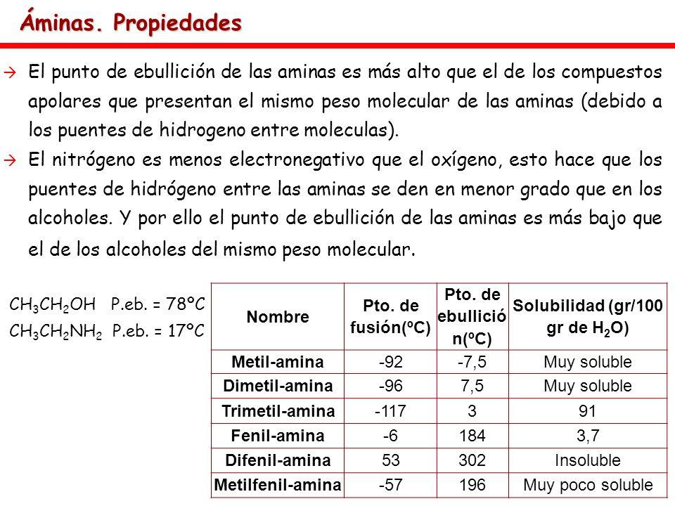 Áminas. Propiedades El punto de ebullición de las aminas es más alto que el de los compuestos apolares que presentan el mismo peso molecular de las am