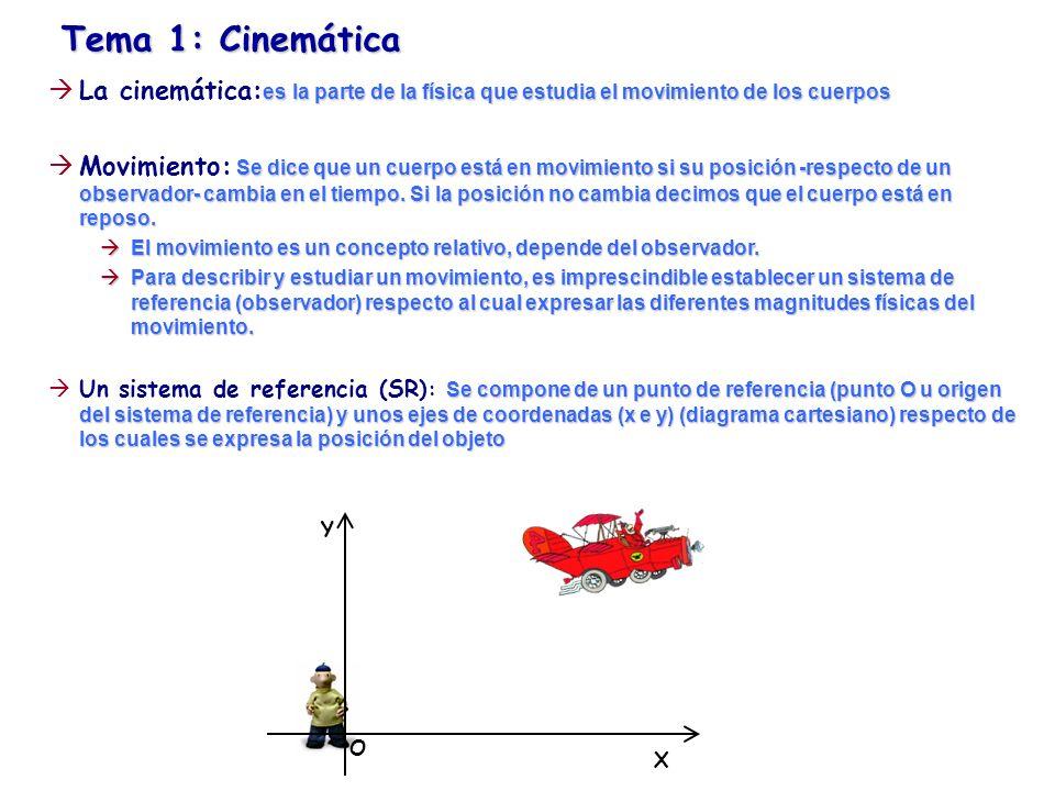 Tema 1: Cinemática es la parte de la física que estudia el movimiento de los cuerpos La cinemática: es la parte de la física que estudia el movimiento