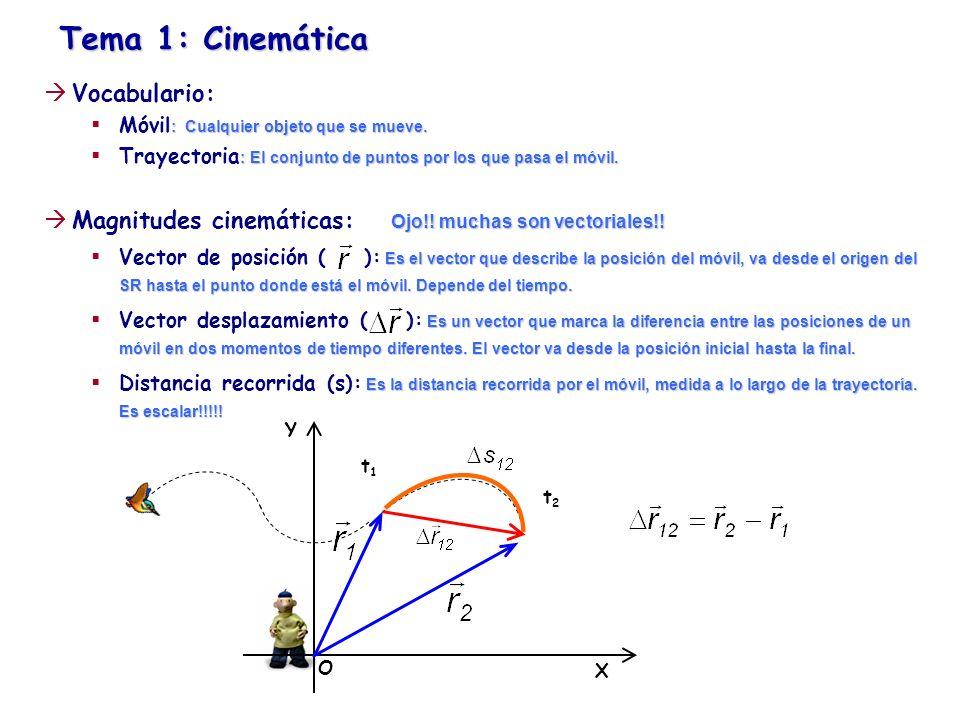 Eje Y (km) Eje X (km) 1234 1 2 3 Potravini A BC D E F G Estudia el movimiento (vectores de posición, desplazamiento, distancia recorrida…) de Mat Ejemplo1: Estudia el movimiento (vectores de posición, desplazamiento, distancia recorrida…) de Mat Cinemática Ejemplo I: A=(1;3)Km, t A =0min B=(1;1)Km, t B =20min C=(2;1)Km, t C =35min D=(2;2)Km, t D =40min E=(3;3)Km, t E =60min F=(4;3)Km, t F =80min G=(4;0)Km, t E =60min